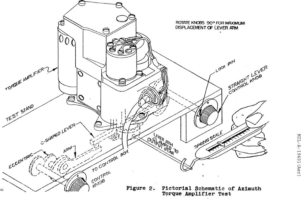 IHS1888 Ta Handle Spring further 4668 Farmall 666 Transmission moreover 1972 Pontiac Firebird Rear Suspension Diagram moreover 856 International Tractor Steering Wiring Diagram additionally A06B 0075 B303. on torque amplifier