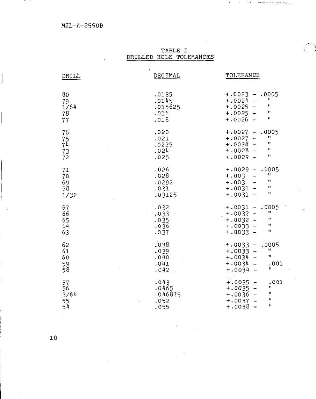 table i  drilled hole tolerances