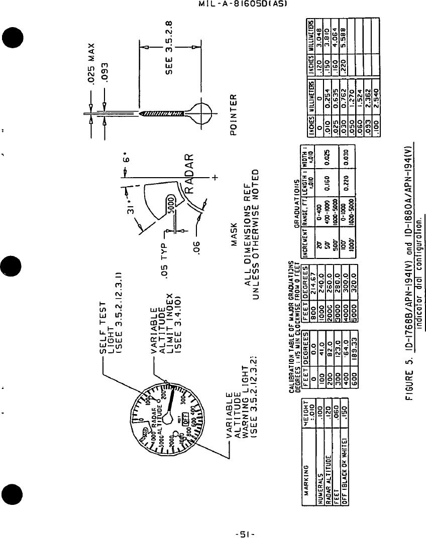 1811a Manua Auto Electrical Wiring Diagram Bladez Xtr Electric Scooter Schematics Figure 5 Id Apn V And 1880a