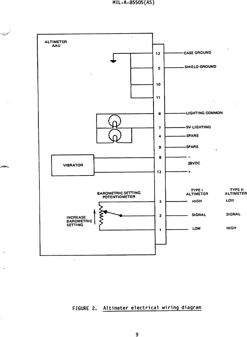 [FPER_4992]  Figure 2. Altimeter electrical wiring diagram | Altimeter Wiring Diagram |  | Integrated Publishing