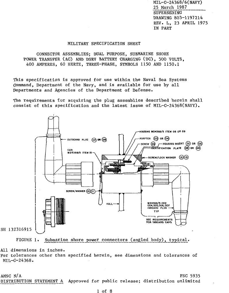 Connector Assemblies Dual Purpose Submarine Shore Power Transfer