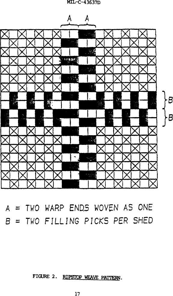 figure 2  ripstop weave pattern