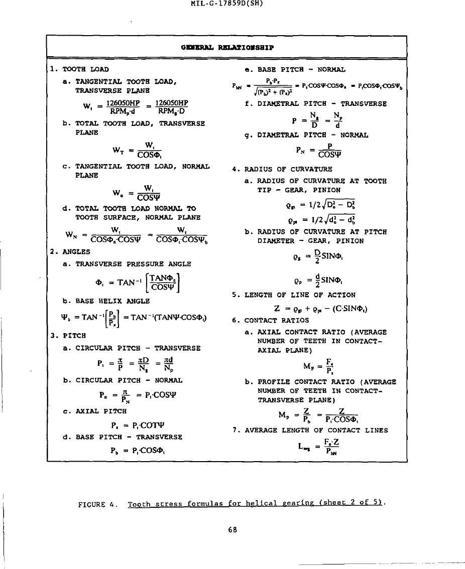 Figure 4. Tooth stress formulas for helical gearing (sheet ...