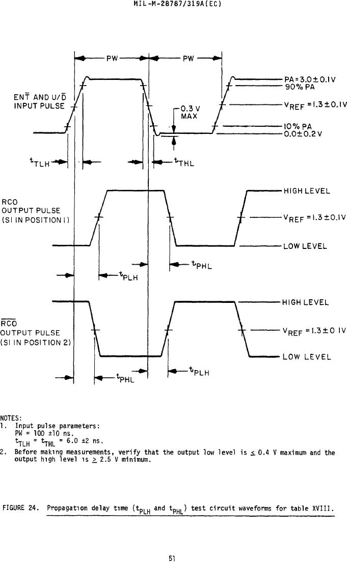 figure 24  propagation delay time  tplh and tphl  test circuit waveforms for table xviii
