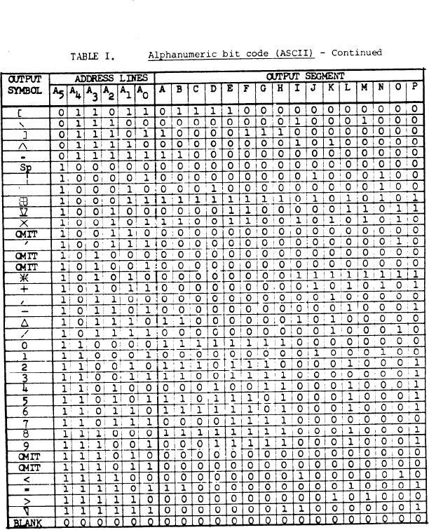 Ascii Chart Pdf Wroc Awski Informator Internetowy Wroc