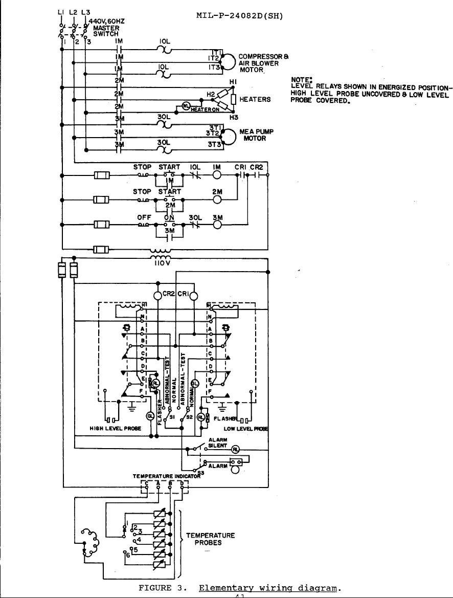 Elementary Wiring Diagrams Detailed Schematics Diagram Elevator Schematic Figure 3