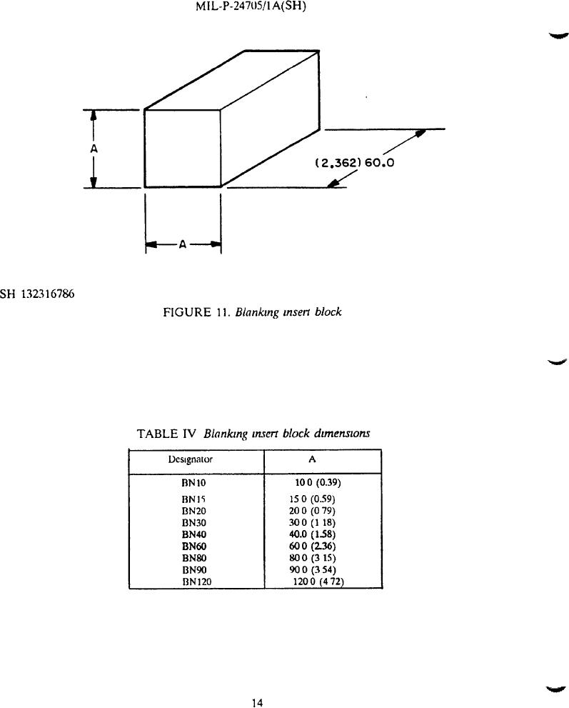 Table IV - Blanking Insert Block Dimensionsimg