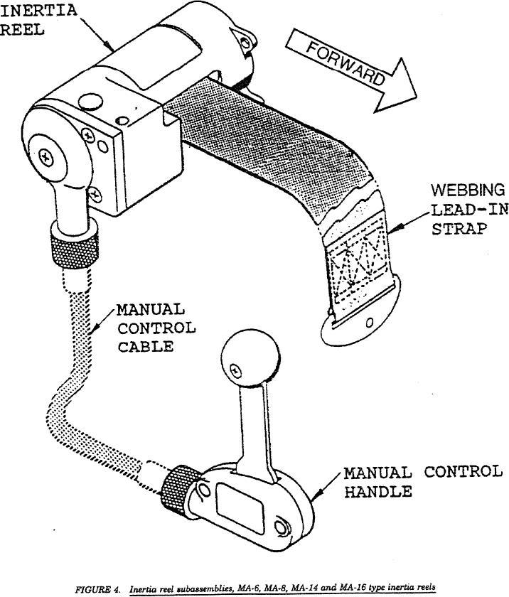 Figure 4 Inertia Reel Subassemblies Ma 6 Ma 8 Ma 14 And Ma 16