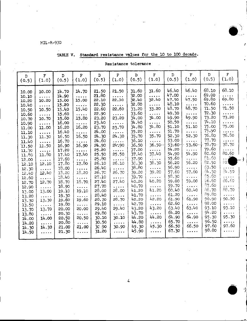 Standard eia decade resistor values table pdf 28 images for 1 resistor values table