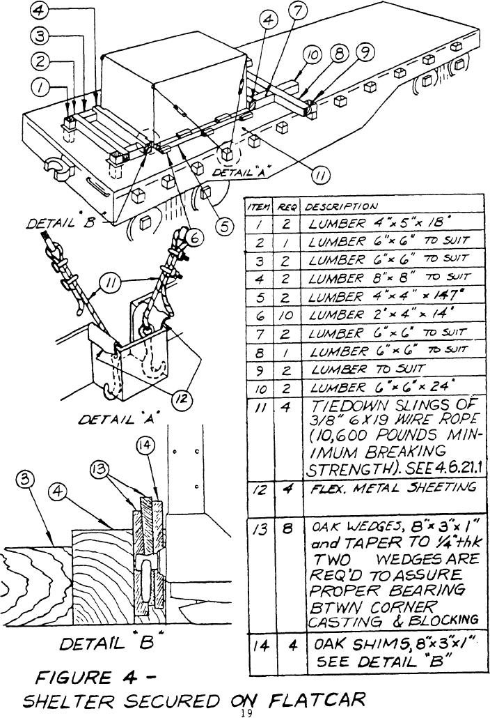 Perkins 6 3544 Wiring Diagram furthermore 578053 Chase Bays Engine Harness Assaultech further Showthread besides Race Spec Fuse Box also Ls1 Milspec. on mil spec wiring harness