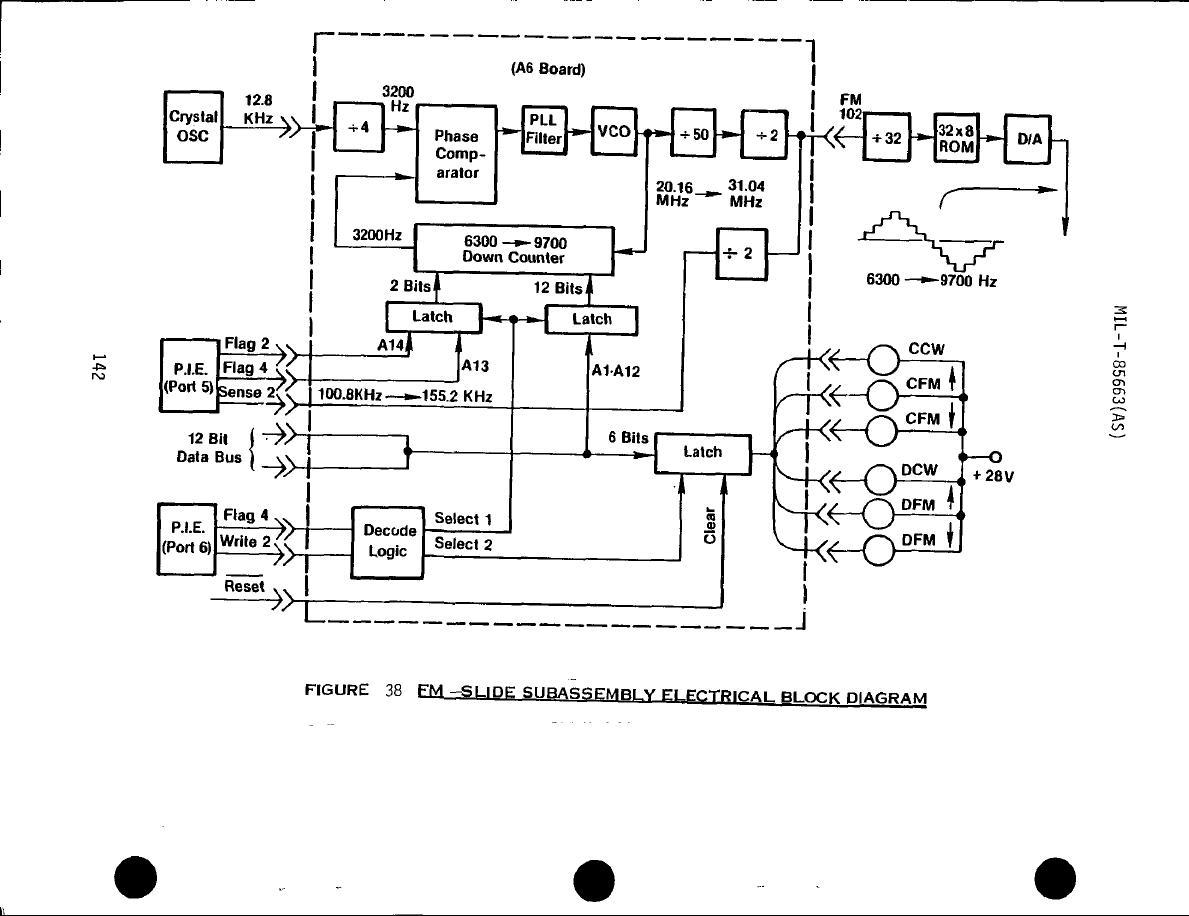 fm block diagram. Black Bedroom Furniture Sets. Home Design Ideas