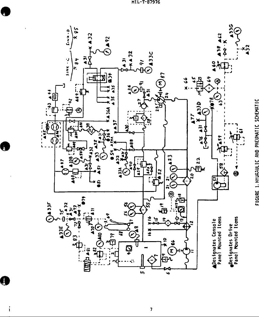 figure i hydraulic and pneumatic schematic rh mil spec tpub com hydraulic cylinder test bench schematic