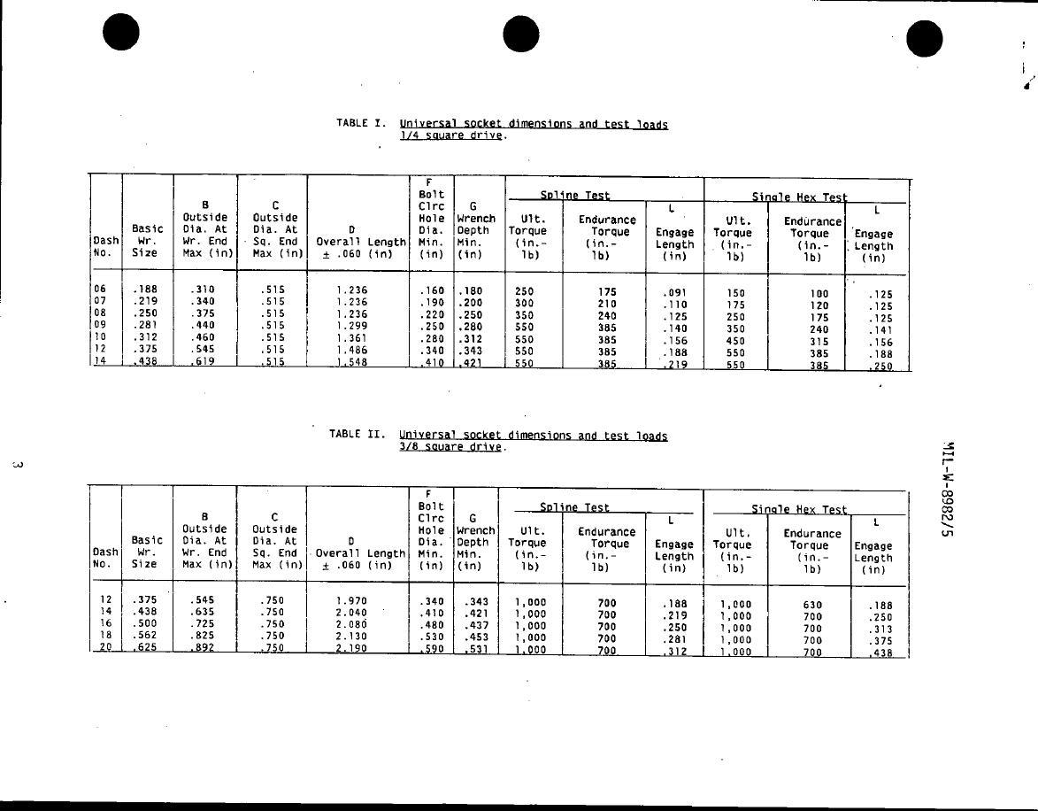 Table I Universal socket dimensions and test loads 14  : MIL W 8982 500003im from mil-spec.tpub.com size 1173 x 916 jpeg 126kB